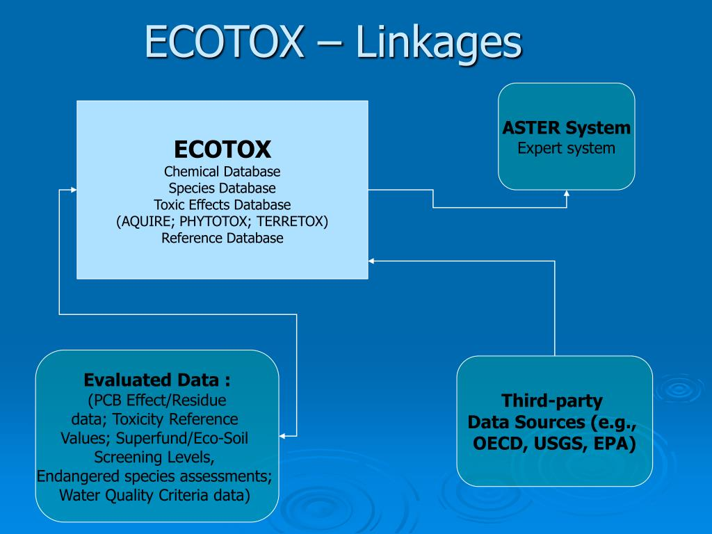 ECOTOX – Linkages