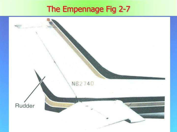 The Empennage Fig 2-7