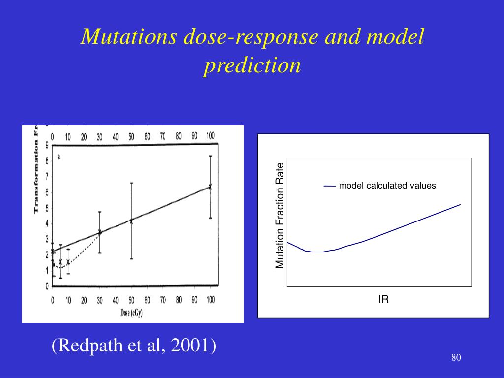 (Redpath et al, 2001)