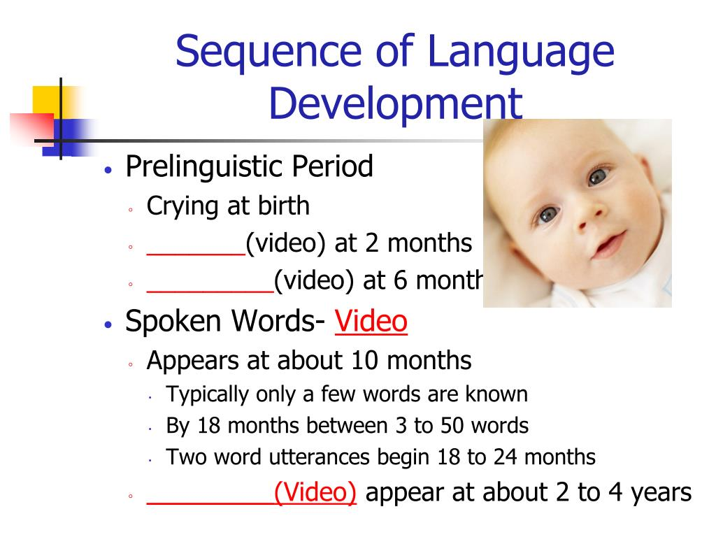 Sequence of Language Development