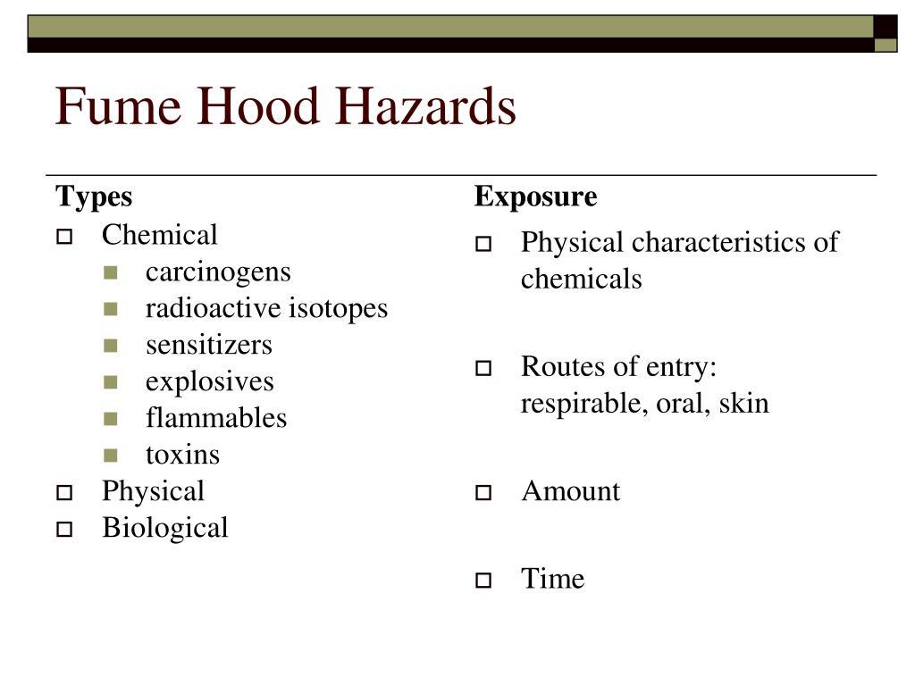 Fume Hood Hazards