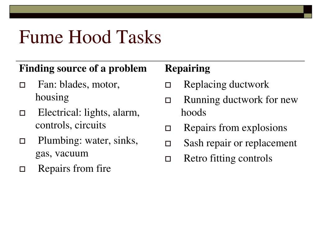 Fume Hood Tasks