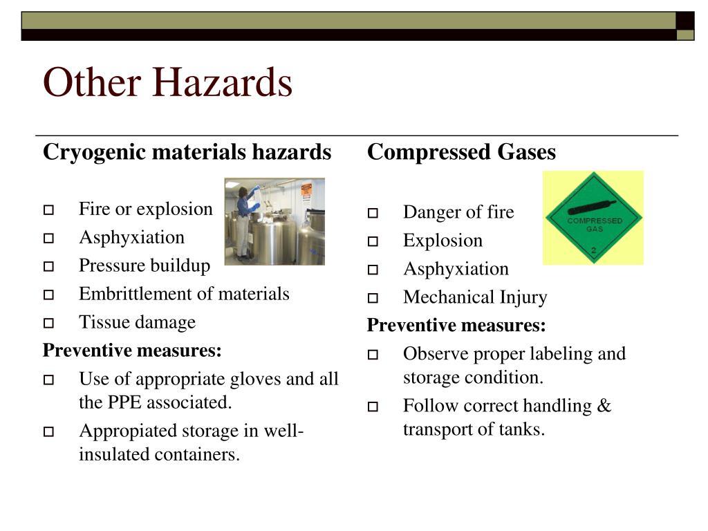 Other Hazards
