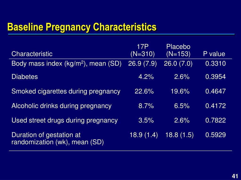 Baseline Pregnancy Characteristics