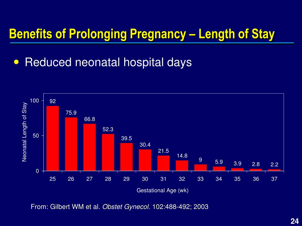 Benefits of Prolonging Pregnancy – Length of Stay