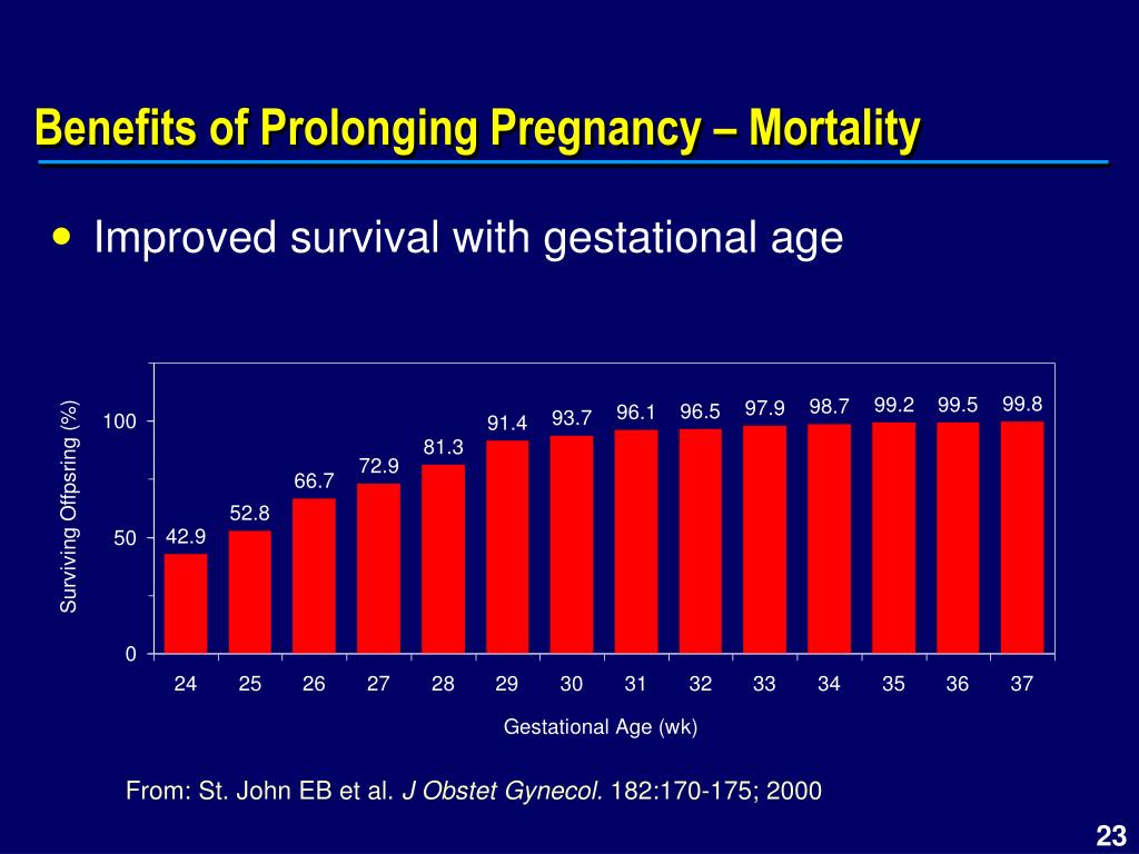 Benefits of Prolonging Pregnancy – Mortality