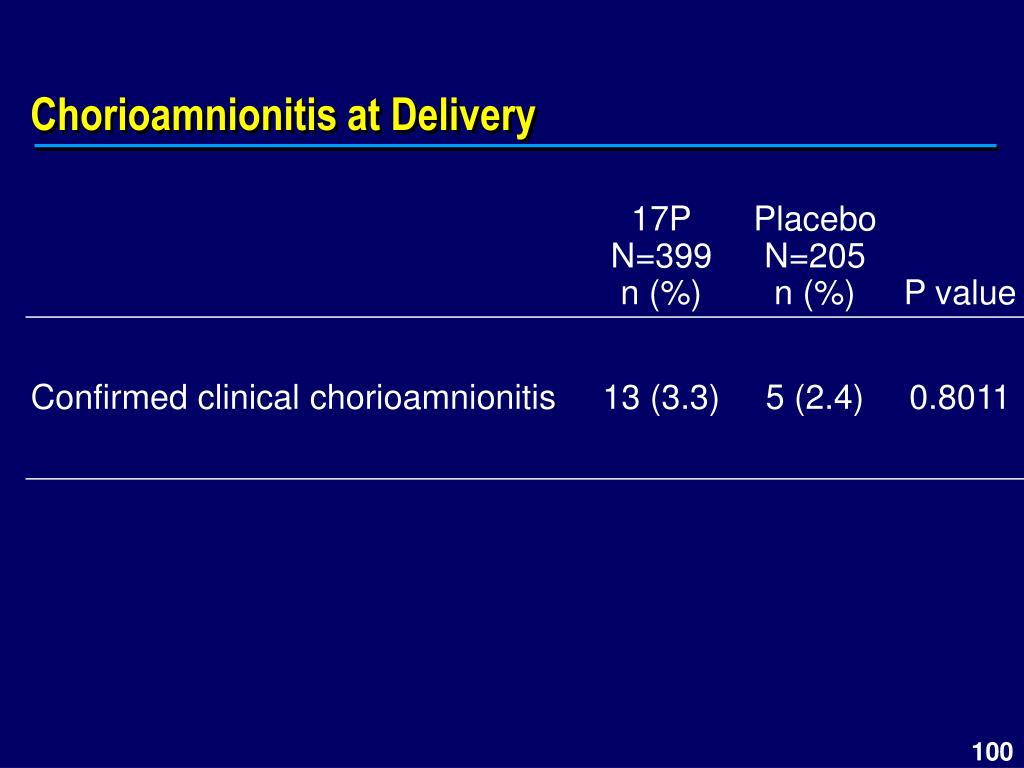 Chorioamnionitis at Delivery