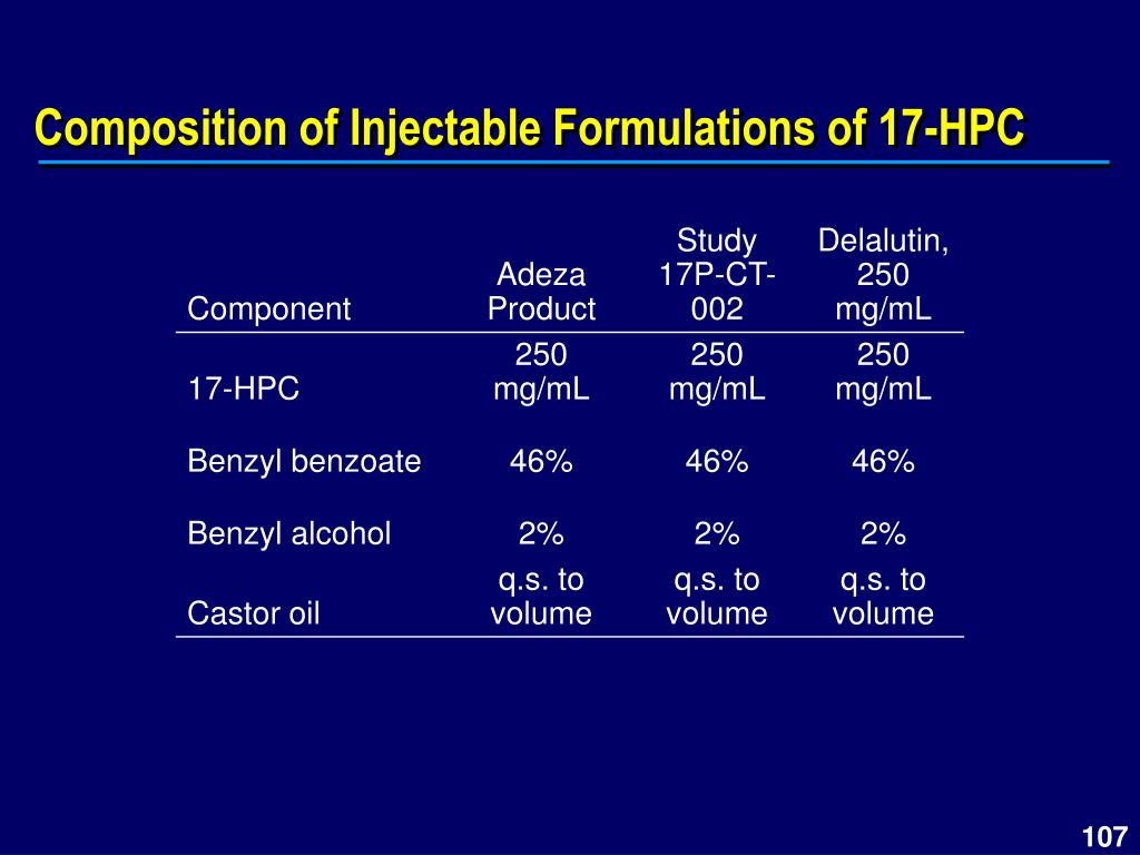 Composition of Injectable Formulations of 17-HPC