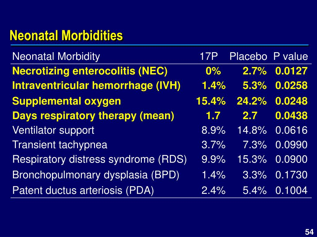 Neonatal Morbidities