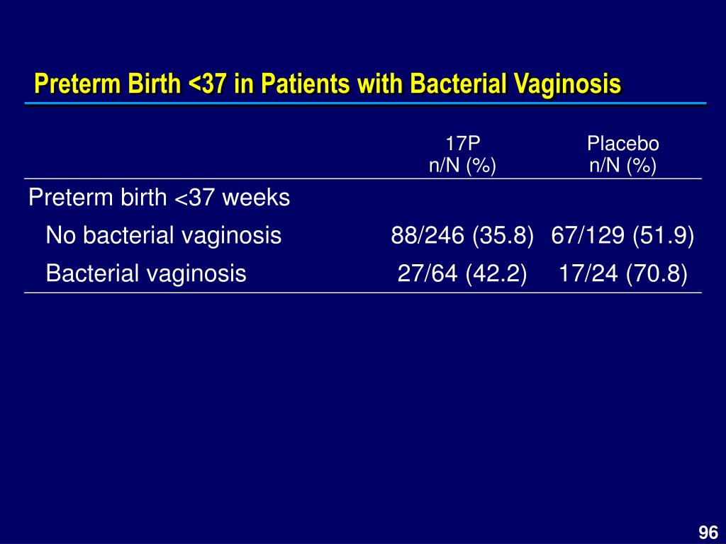 Preterm Birth <37 in Patients with Bacterial Vaginosis