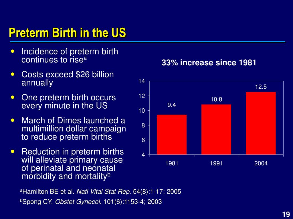 Incidence of preterm birth continues to rise