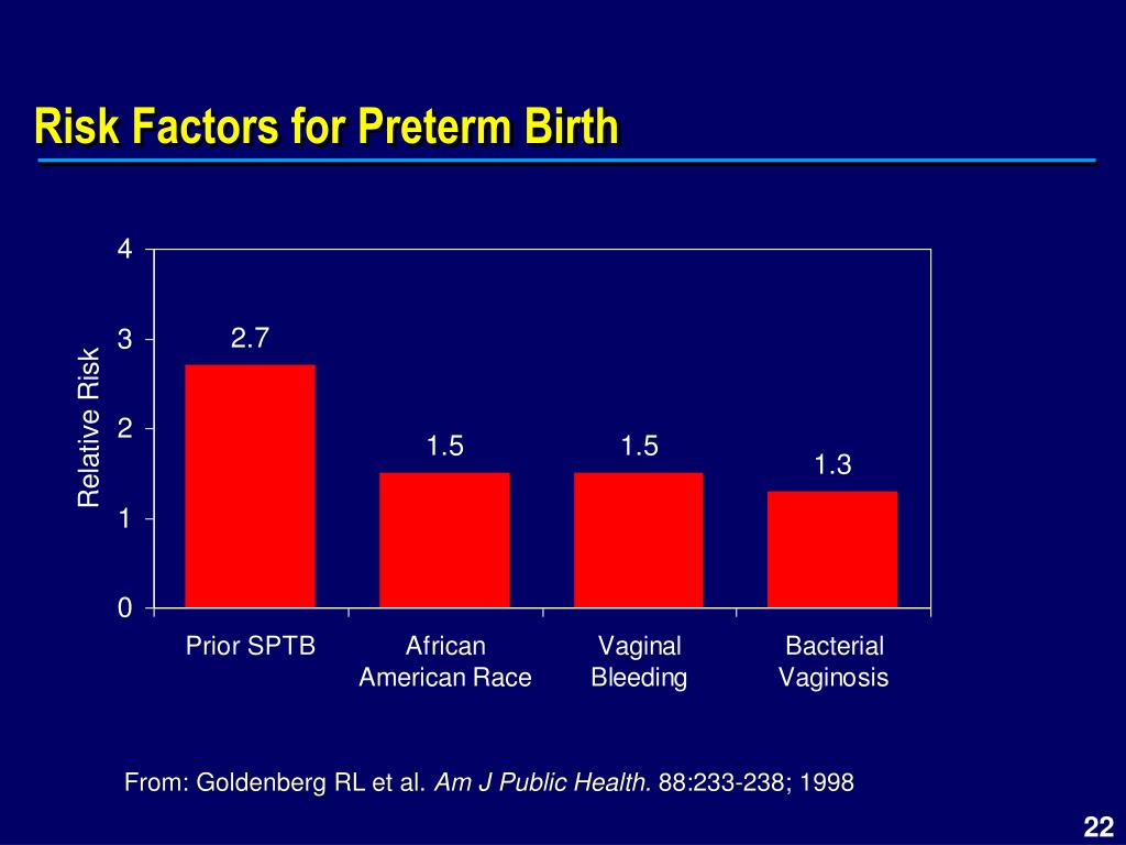 Risk Factors for Preterm Birth