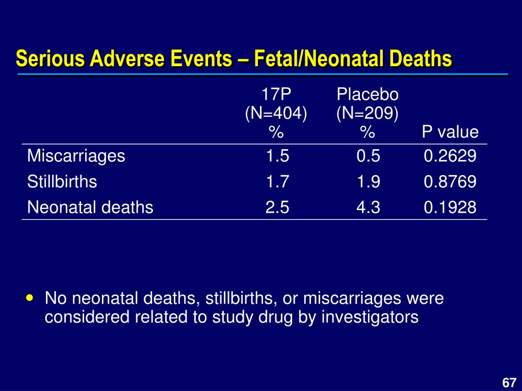 Serious Adverse Events – Fetal/Neonatal Deaths