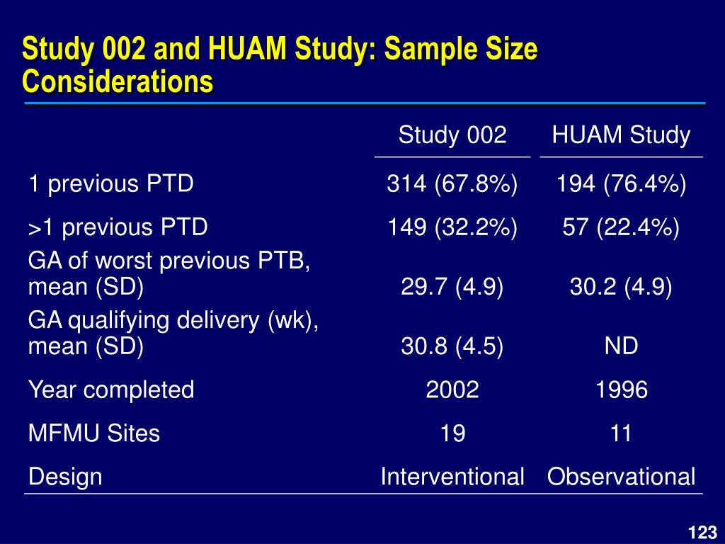 Study 002 and HUAM Study: Sample Size Considerations