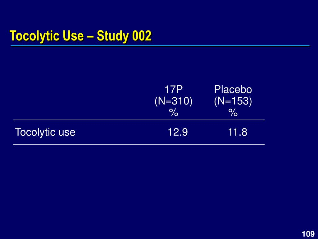 Tocolytic Use – Study 002