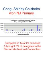 cong shirley chisholm won nj primary