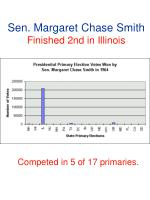sen margaret chase smith finished 2nd in illinois