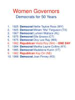 women governors democrats for 50 years