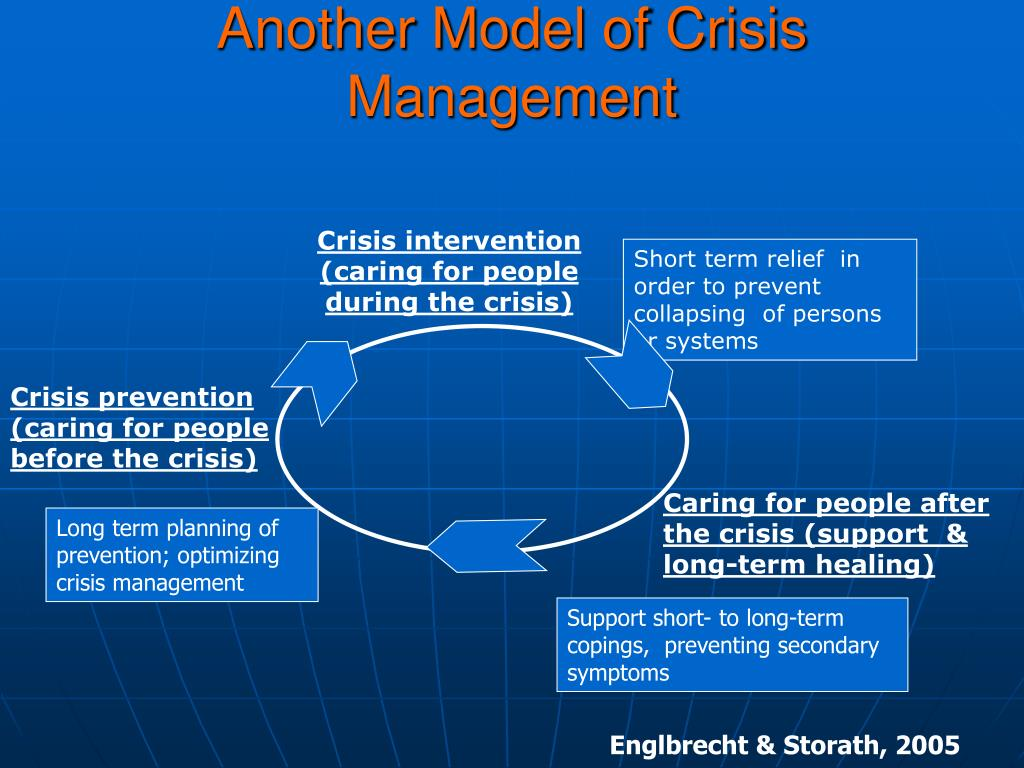 Another Model of Crisis Management