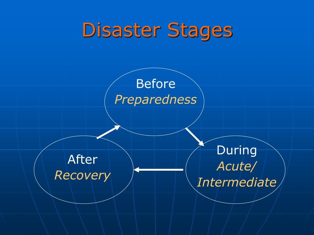 Disaster Stages