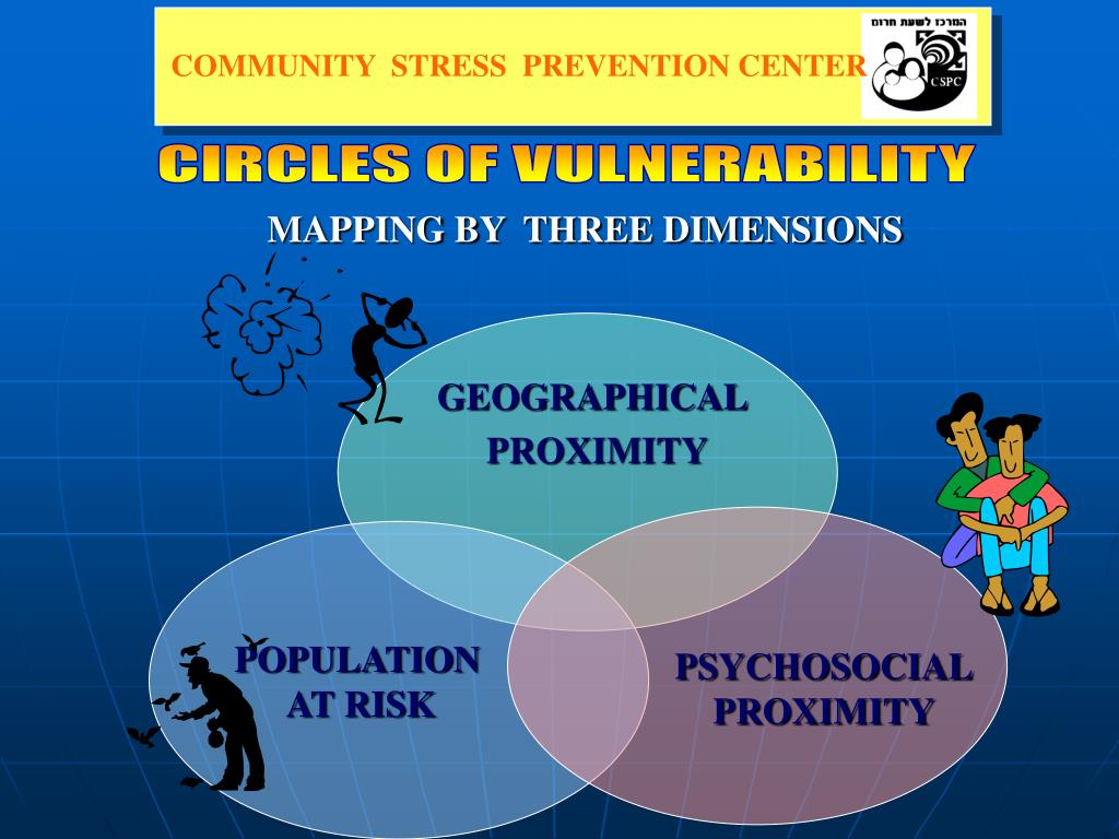 COMMUNITY  STRESS  PREVENTION CENTER