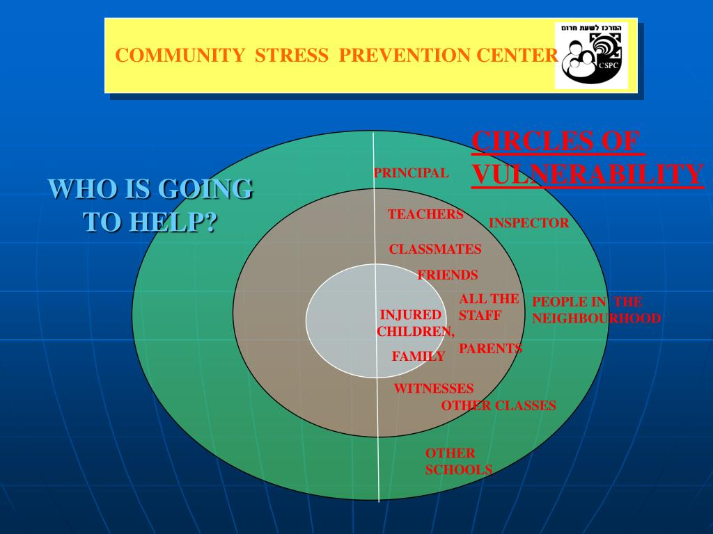 COMMUNITY  STRESS  PREVENTION