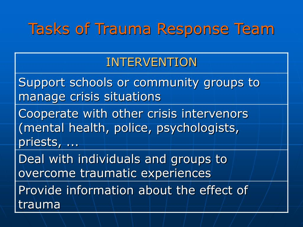 Tasks of Trauma Response Team
