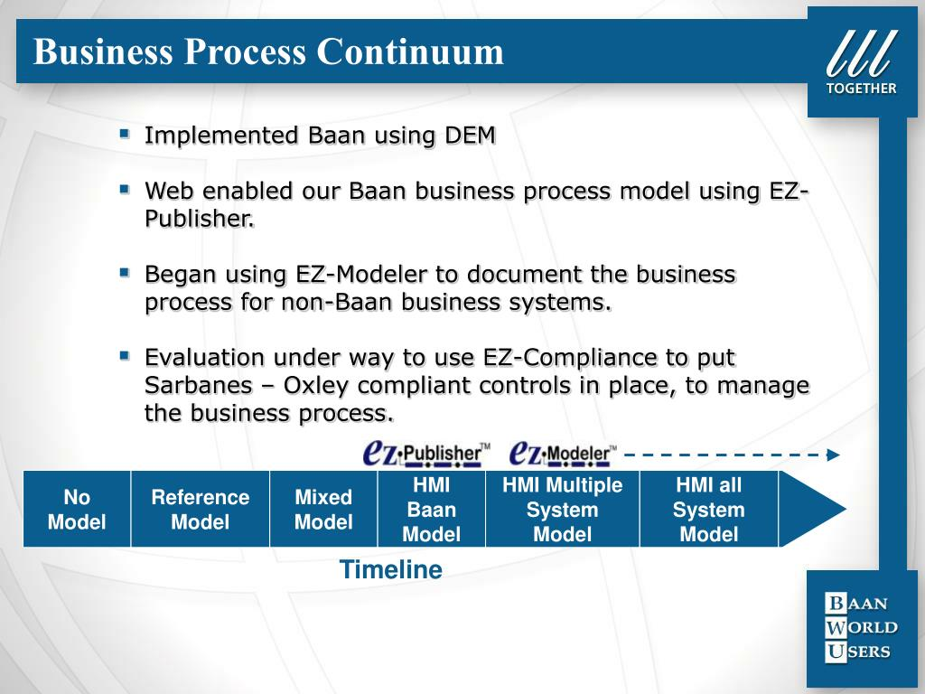 Business Process Continuum
