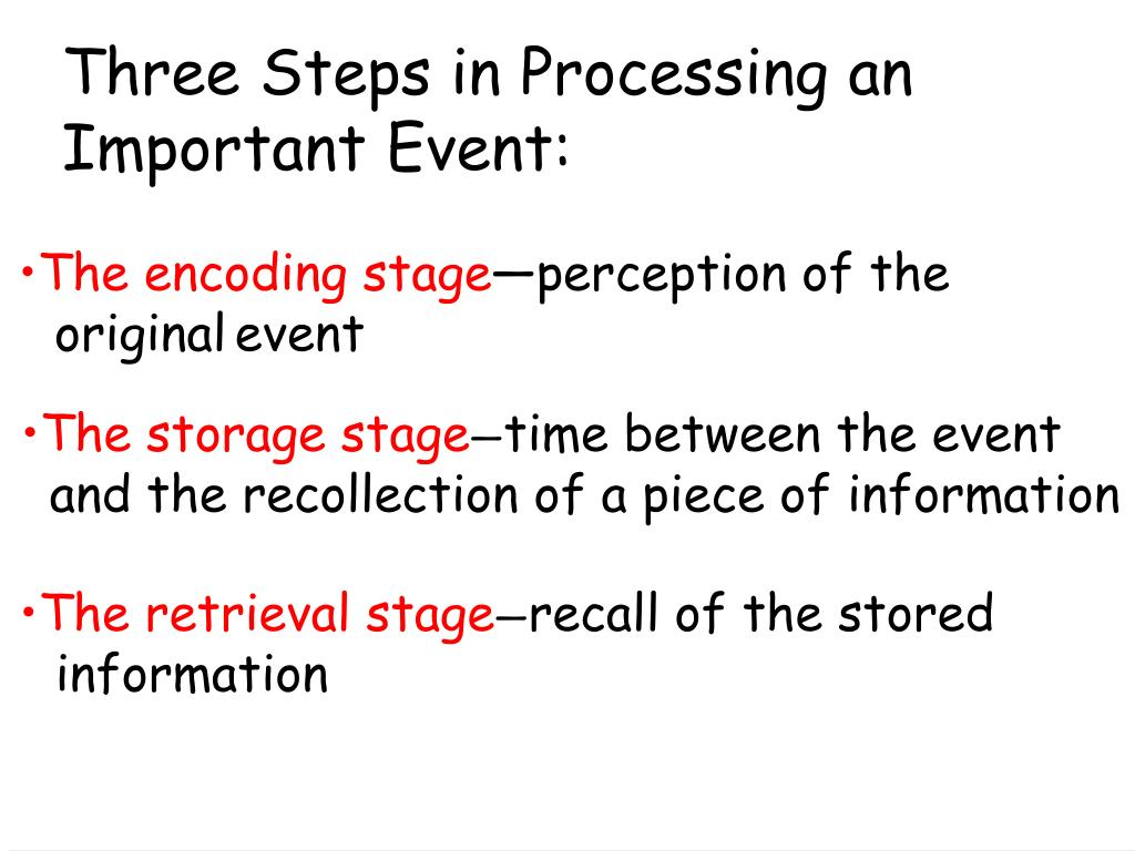 Three Steps in Processing an Important Event: