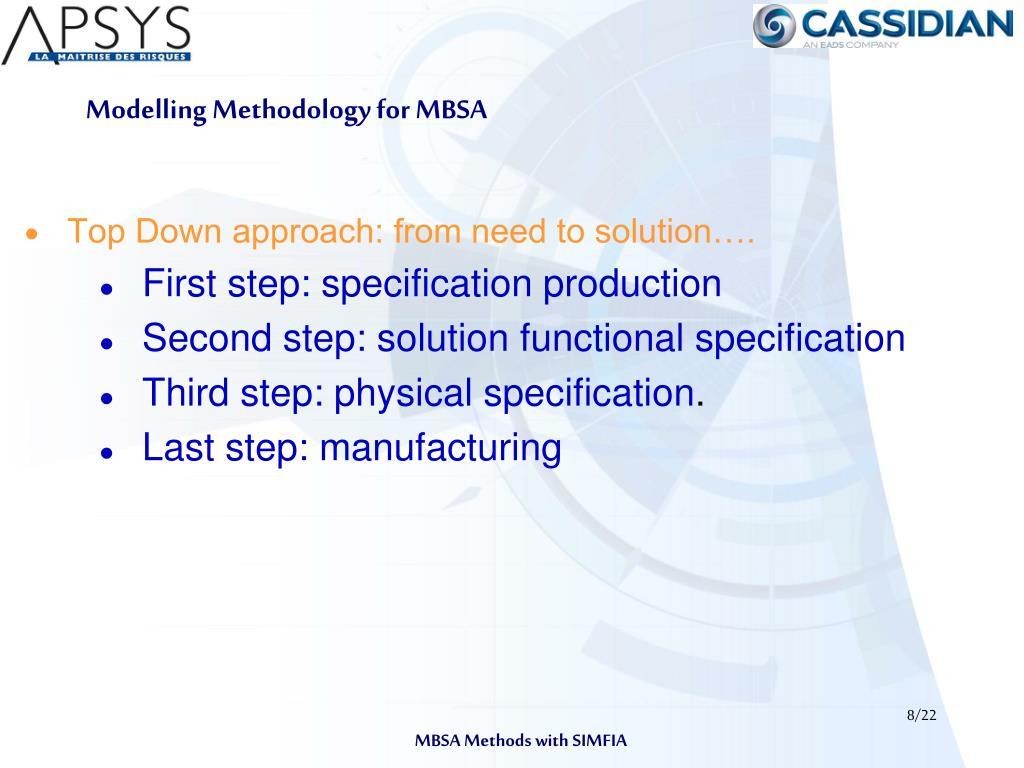 Modelling Methodology for MBSA
