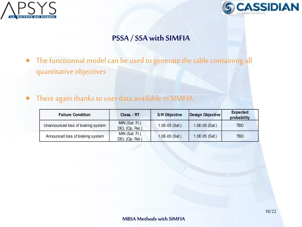 PSSA / SSA with SIMFIA