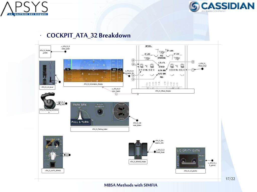 COCKPIT_ATA_32 Breakdown