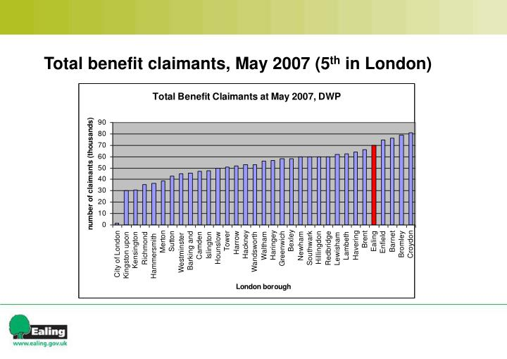 Total benefit claimants may 2007 5 th in london l.jpg