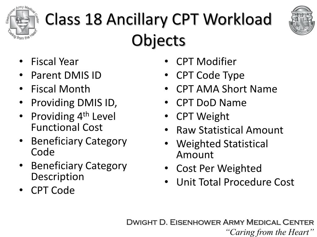 cpt codes Coding tiered physical therapy evaluation codes icd-10 coding for interventions (cpt-4) medicare coding & billing courses coding courses podcasts coding & cpt: what's this all about - 7/7/10.
