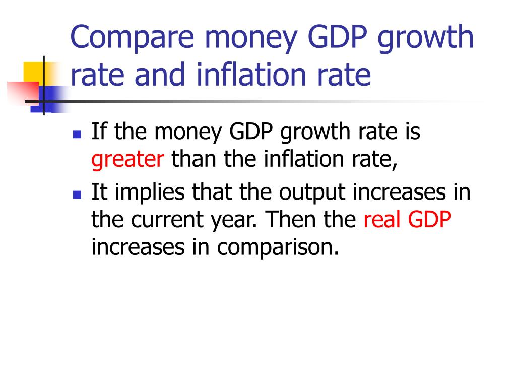 Compare money GDP growth rate and inflation rate