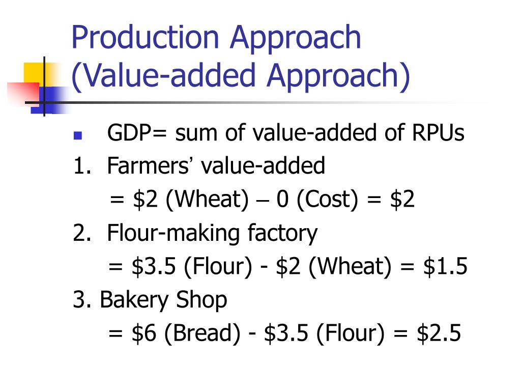 Production Approach