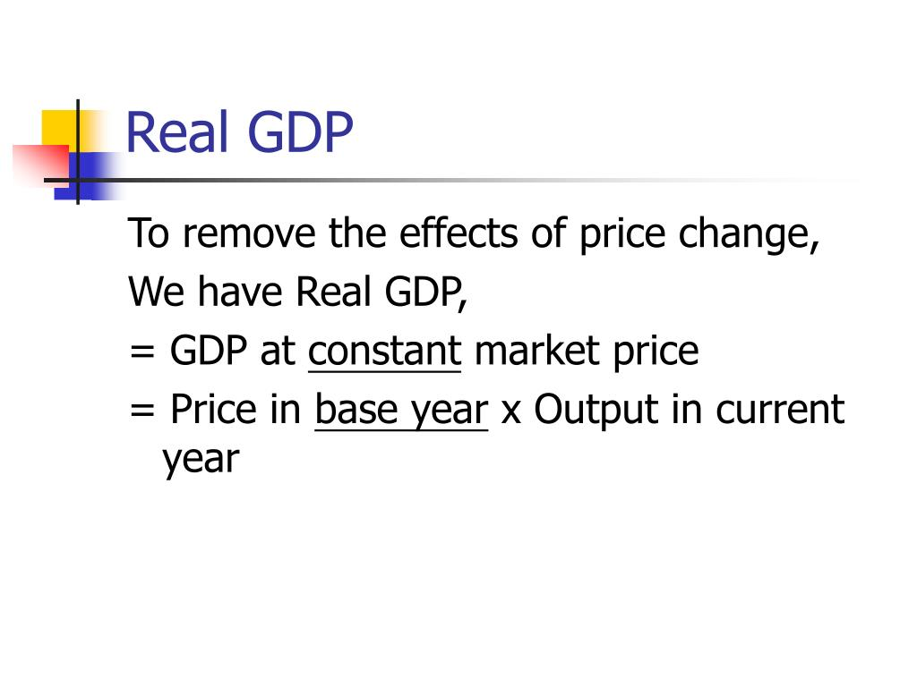 Real GDP