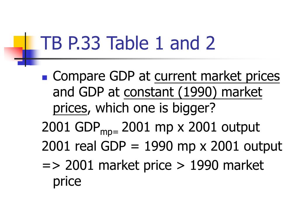 TB P.33 Table 1 and 2