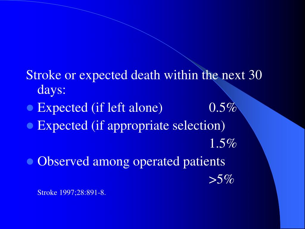 Stroke or expected death within the next 30 days: