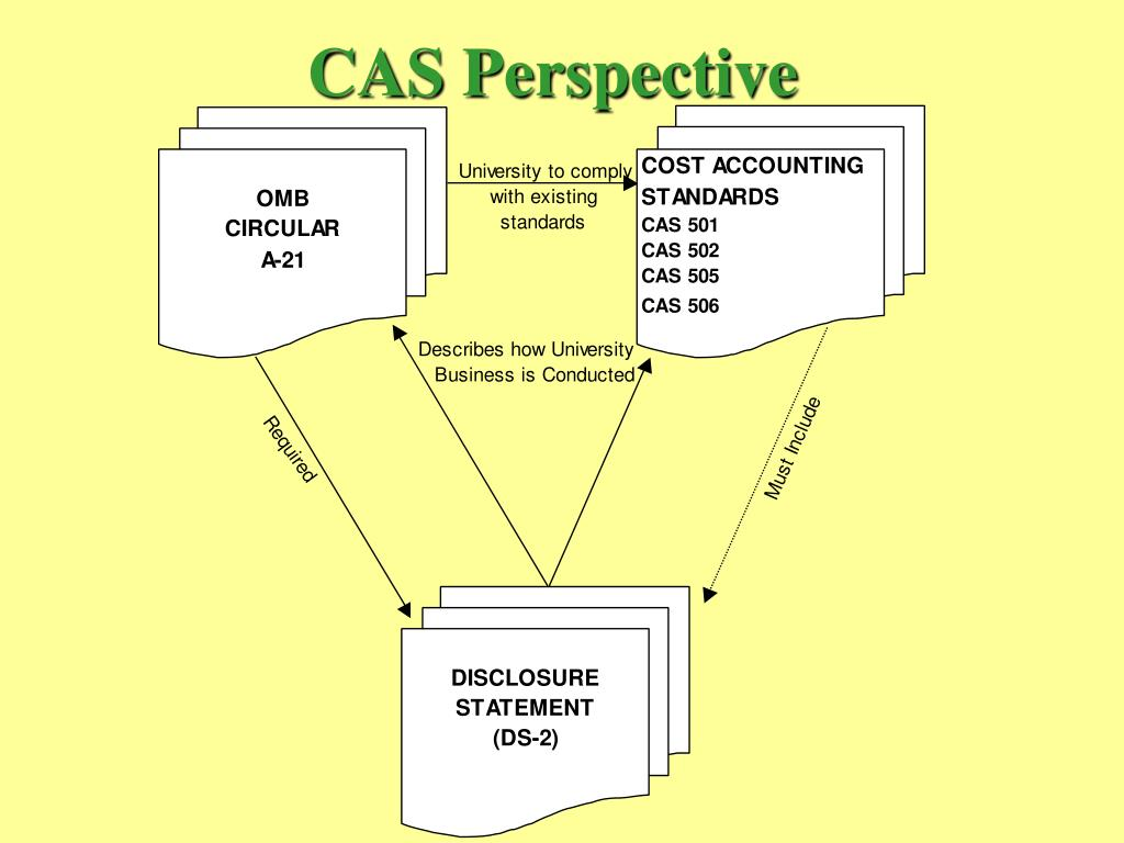 CAS Perspective