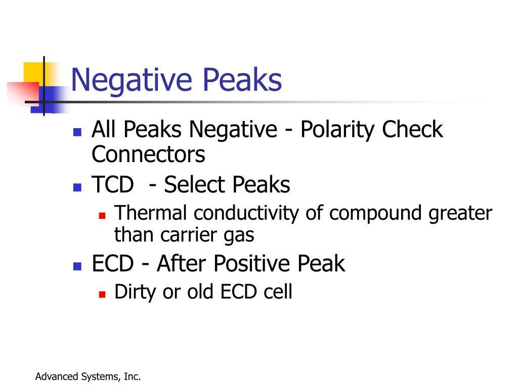 Negative Peaks