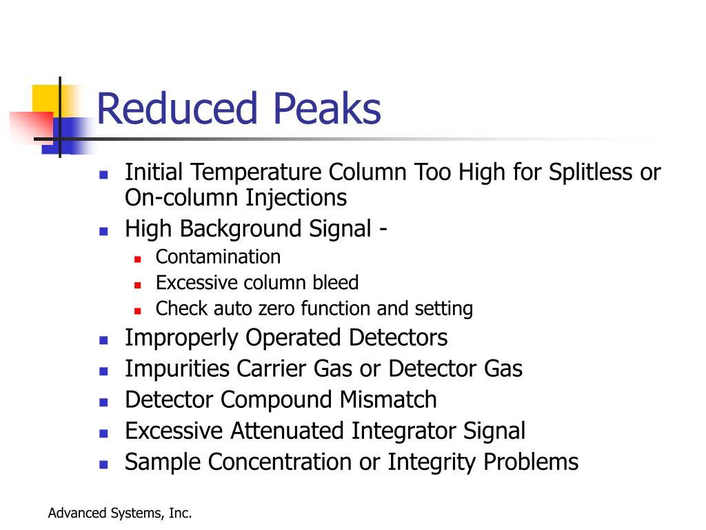 Reduced Peaks