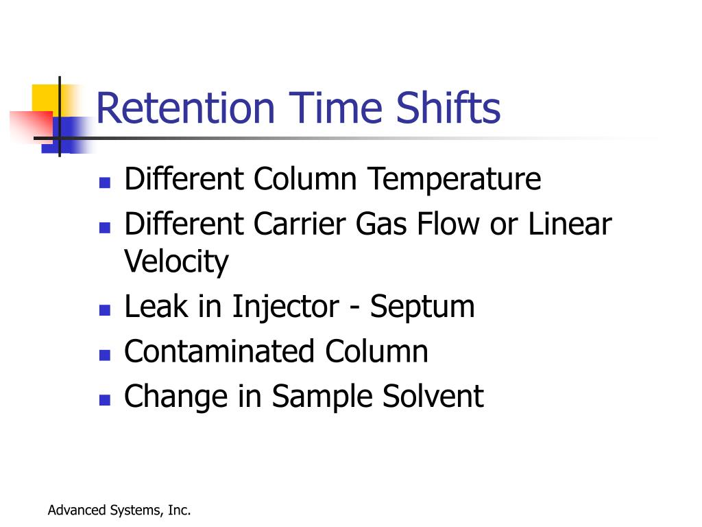 Retention Time Shifts