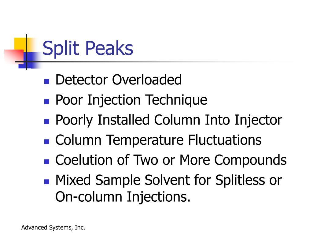 Split Peaks