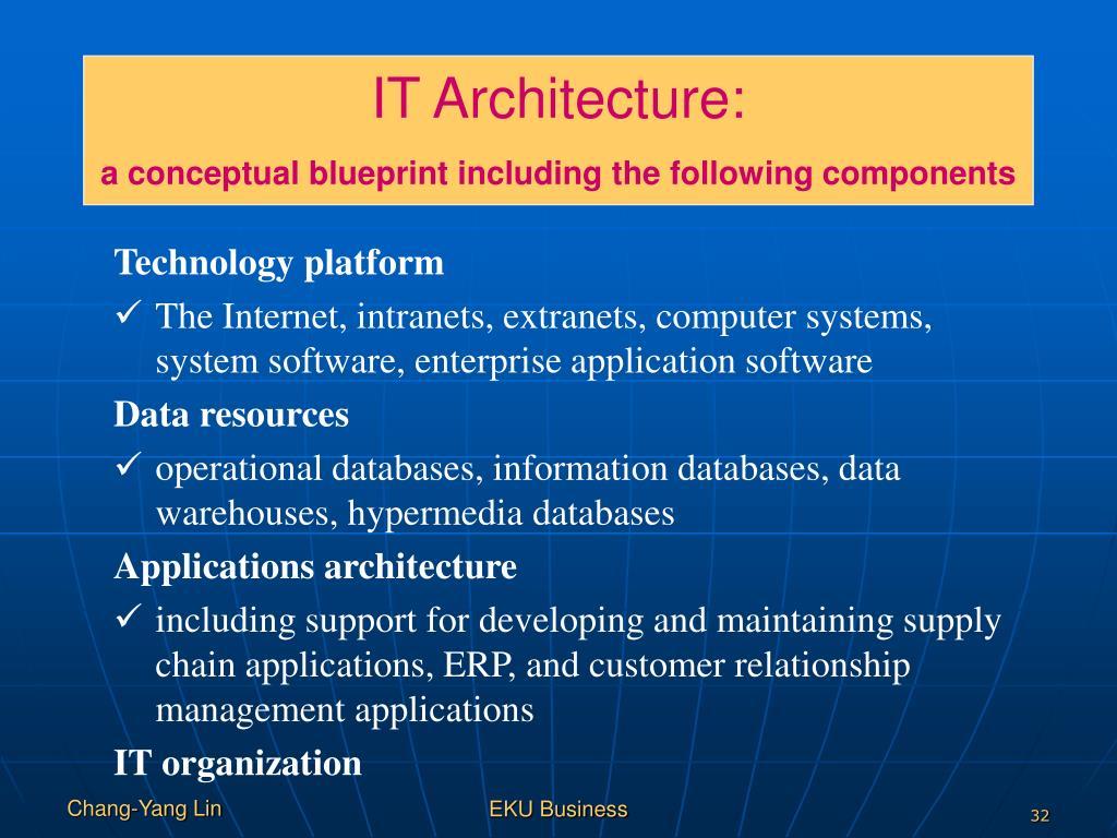 IT Architecture: