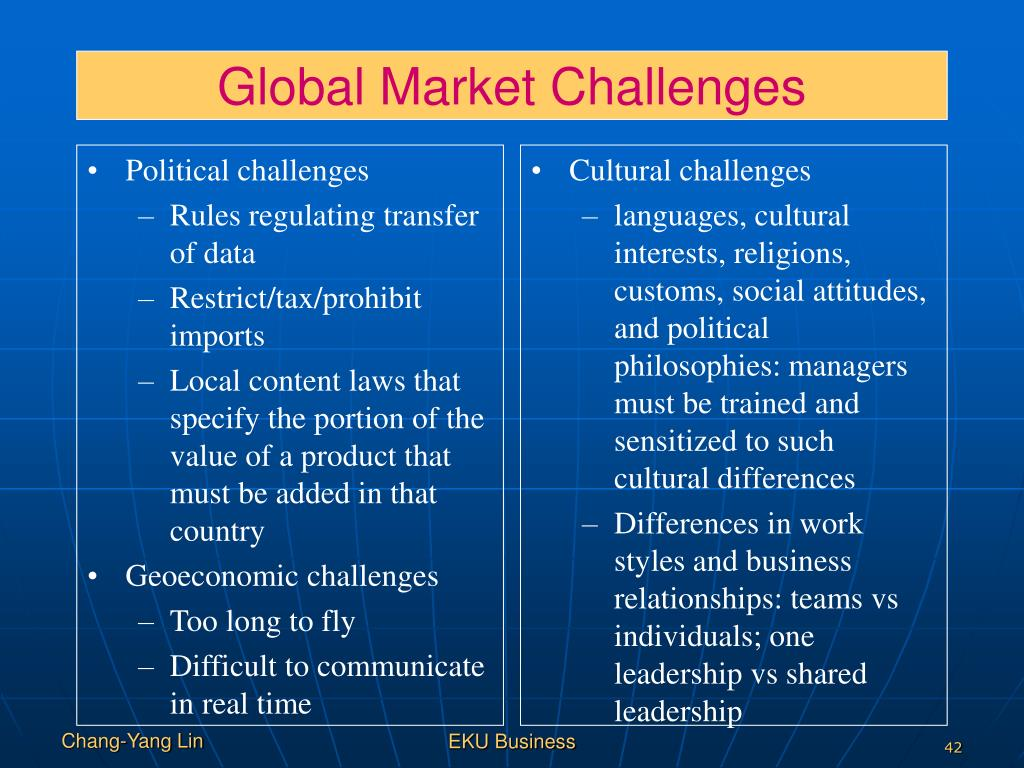 Global Market Challenges