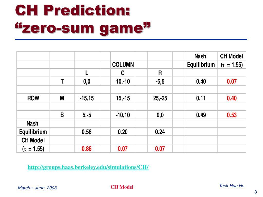CH Prediction: