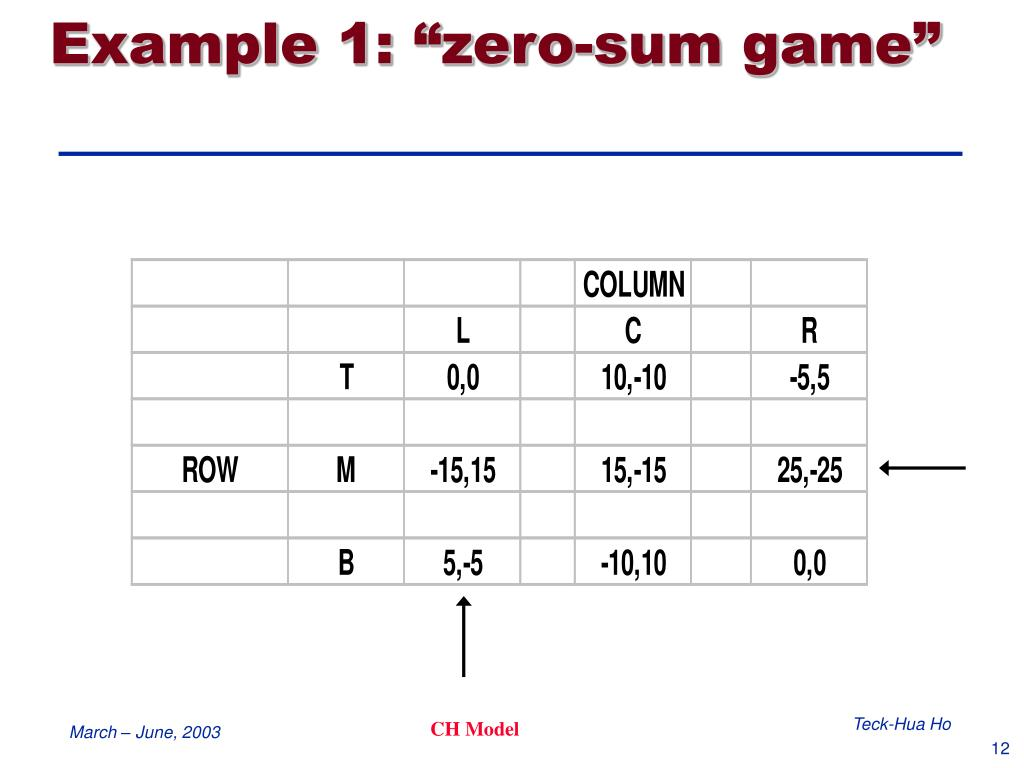 "Example 1: ""zero-sum game"""
