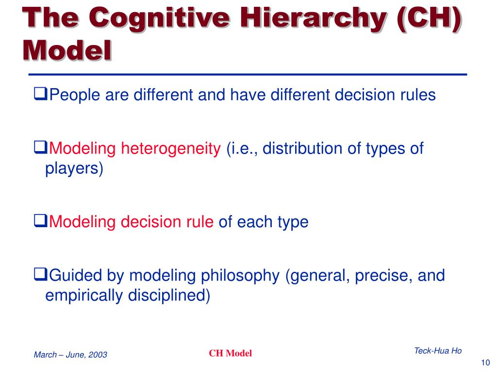 The Cognitive Hierarchy (CH) Model