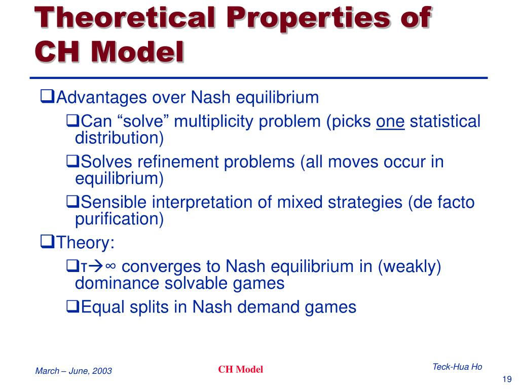 Theoretical Properties of CH Model